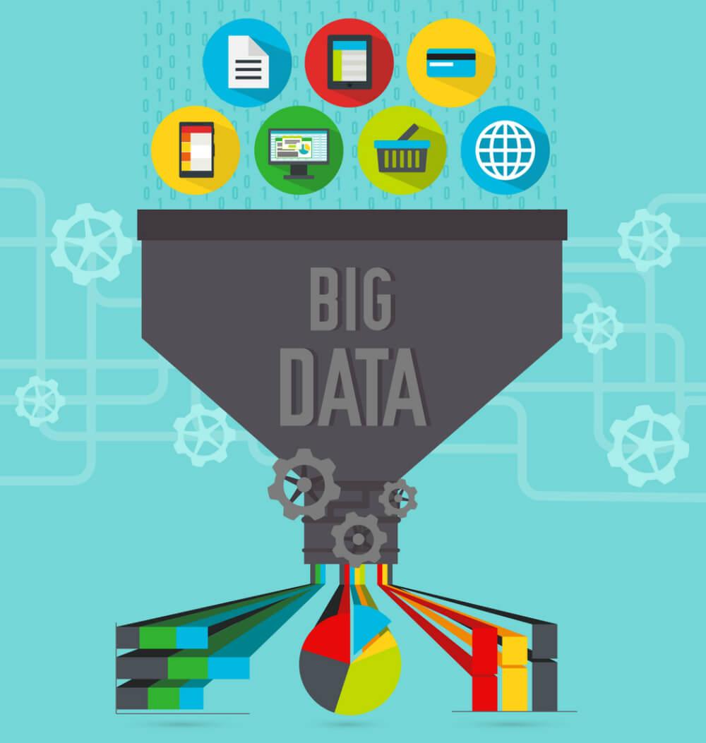 Big data marketing: como os dados estão revolucionando as vendas?
