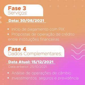 3 fase do open banking e 4 fase do open banking